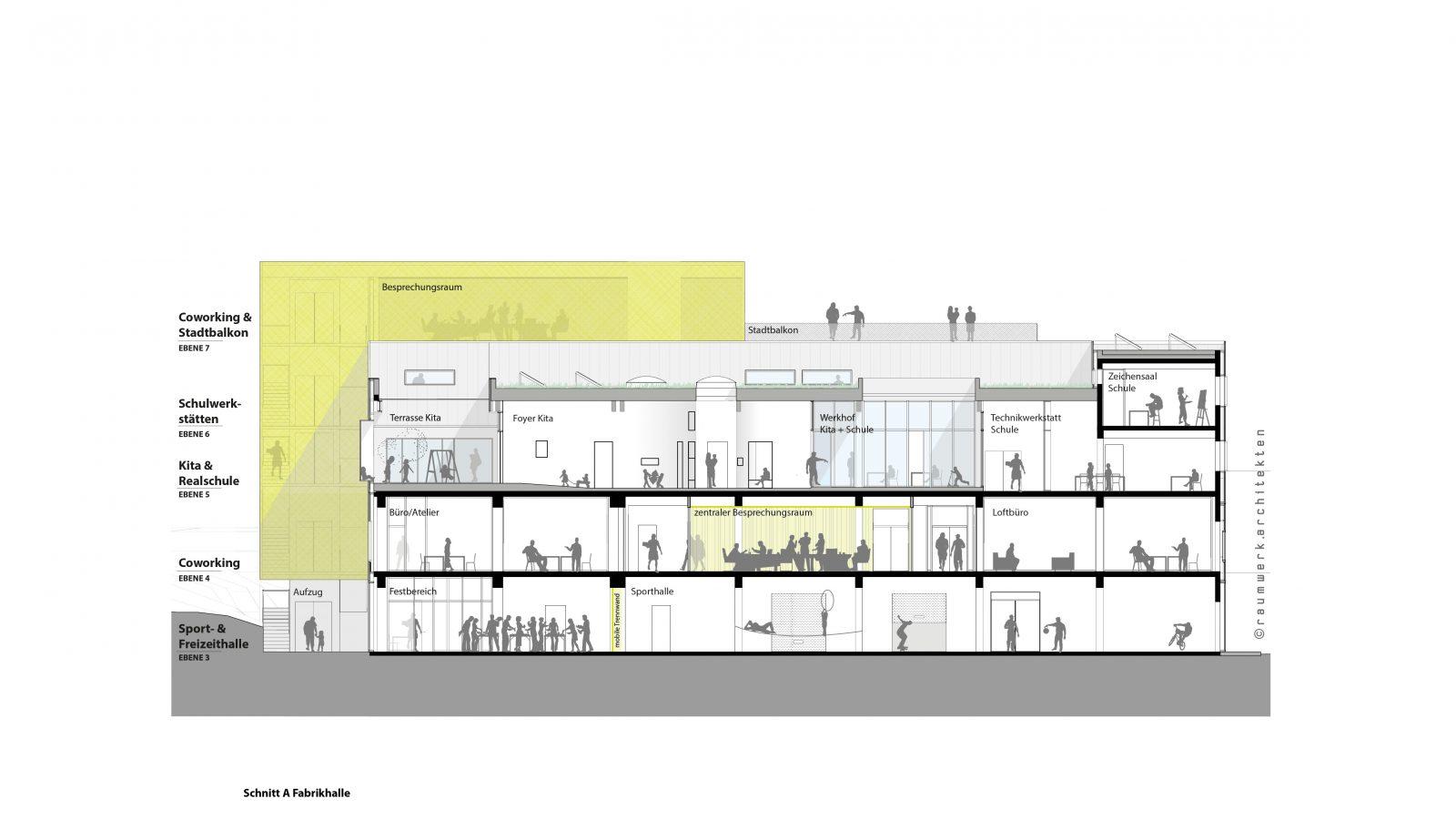 Schnitt (Entwurf): raumwerk.architekten, (C) Urbane Nachbarschaft BOB gGmbH